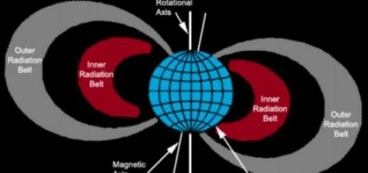 Južnoatlantska anomalija je oblast koja satelite izlaže radijaciji većoj od uobičajene