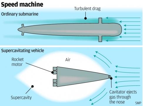 Superkavitacija - tehnika koja je u osnovi brzih podmornica